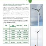 Tiree Renewable Energy Ltd.